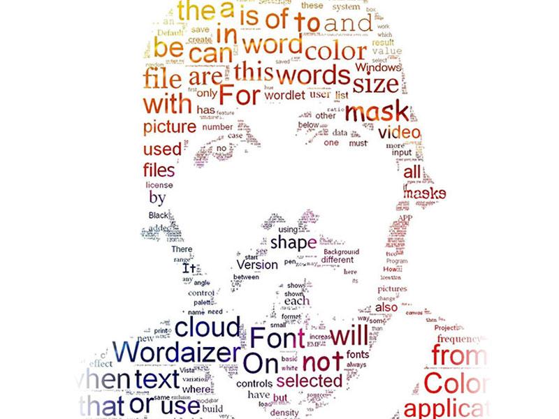 Word Cloud Generator Rental